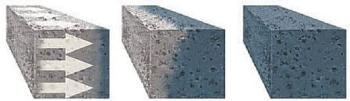 Удаление воды из бетона